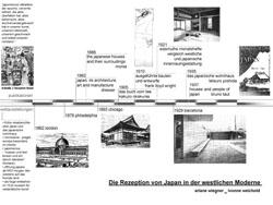 Grundriss Japanisches Haus unprivate housing